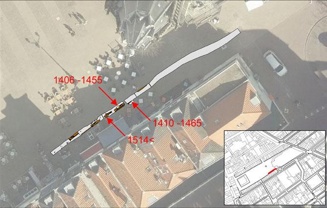 Begravingen op de markt: de dateringen